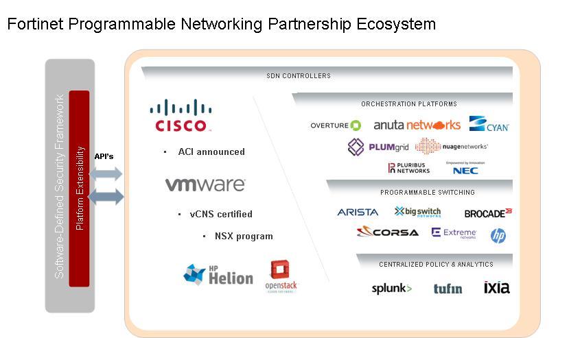 The Weakest Security Link in Enterprise IT Infrastructure - ARN