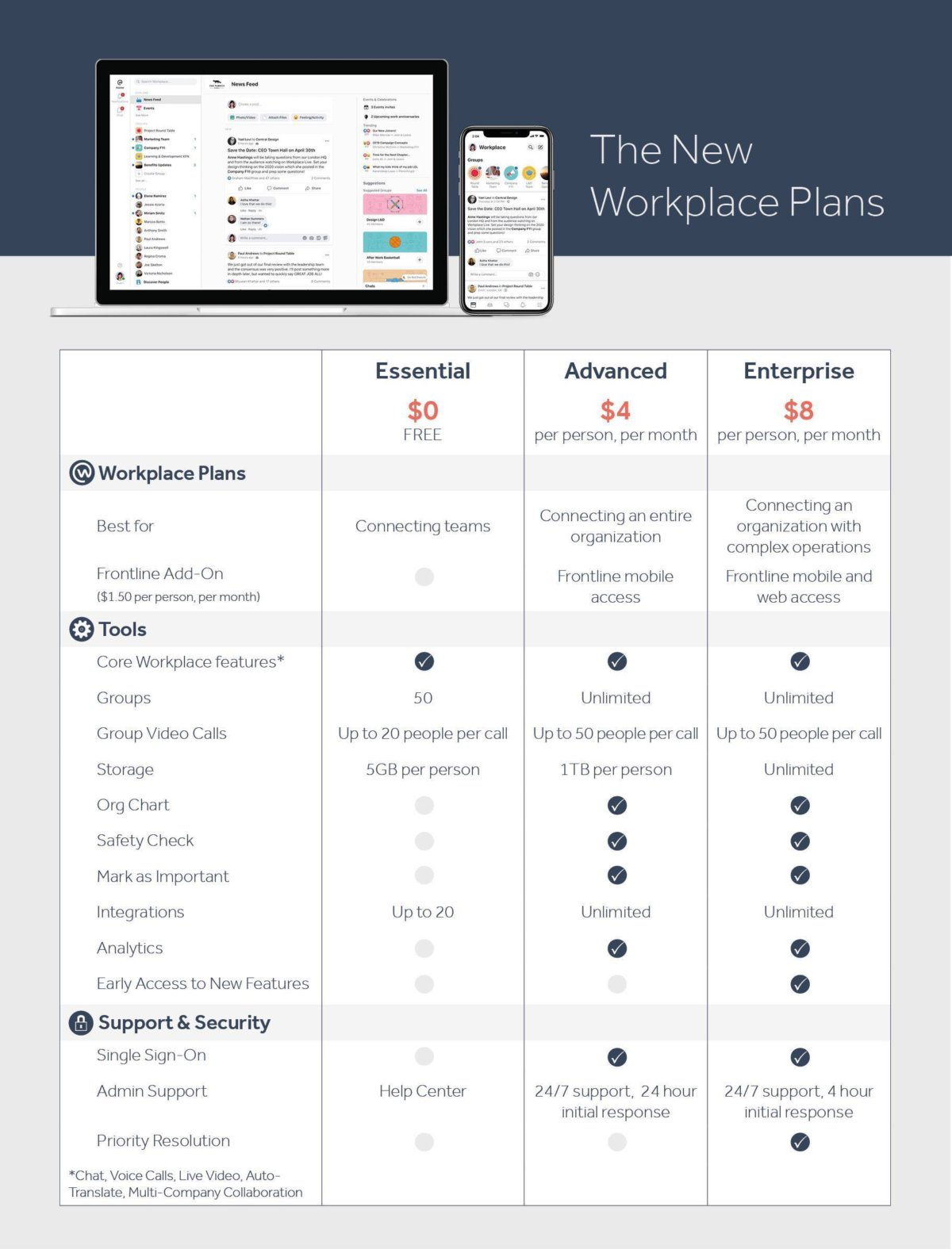 Facebook Workplace pricing plan