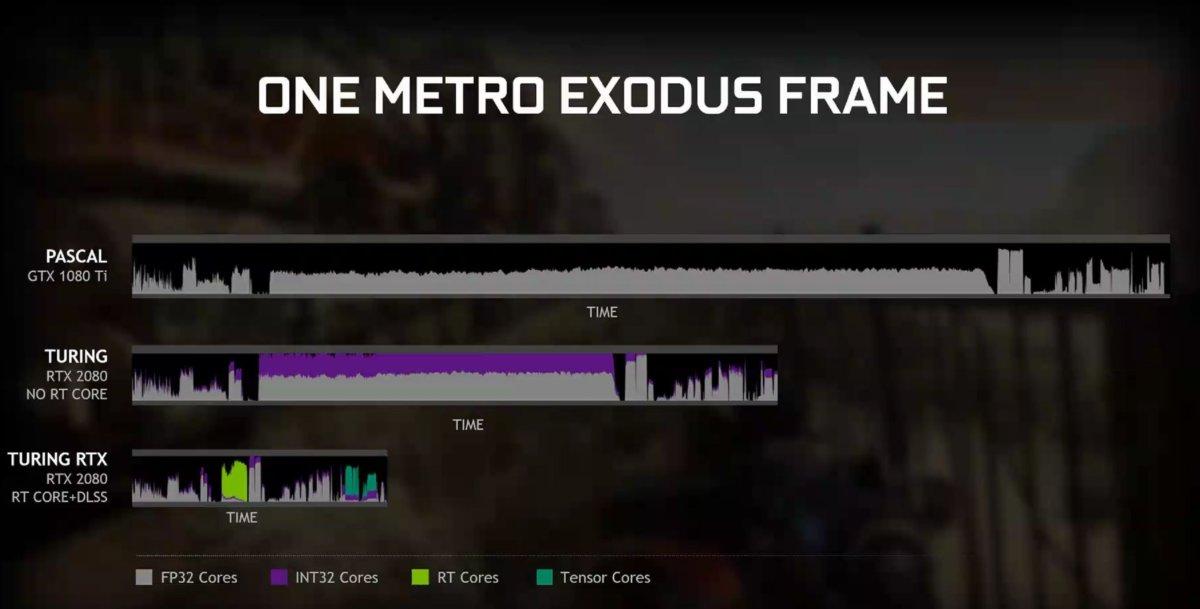 metro exodus frames