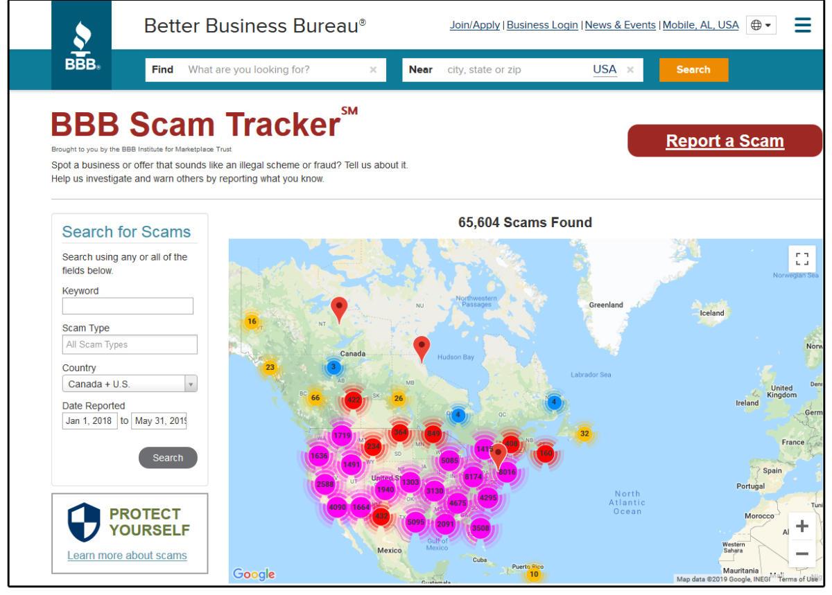 02 better business bureaus lists of unscrupulous websites