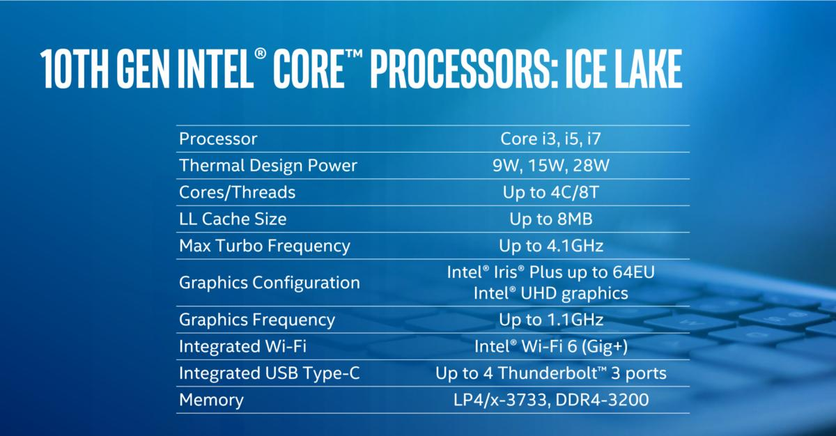 intel ice lake specs no watermark