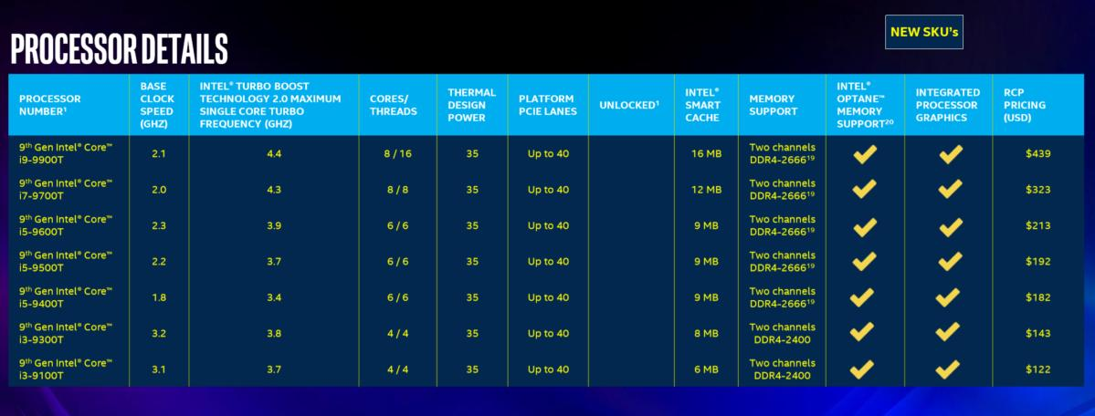 Intel 9th-gen Core t series