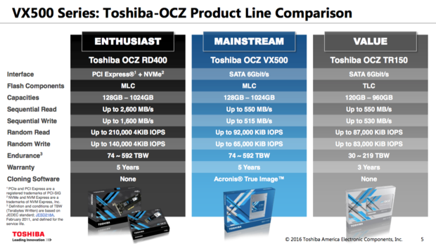 VX500 SSD comparison toshiba