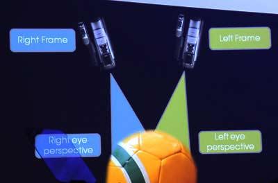 Sony 3D concept slide