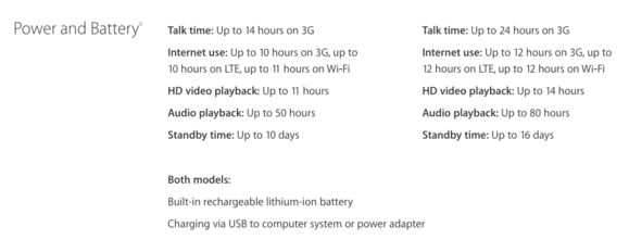 iphone 6s battery life