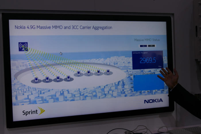 20170227 nokia demo of massive mimo