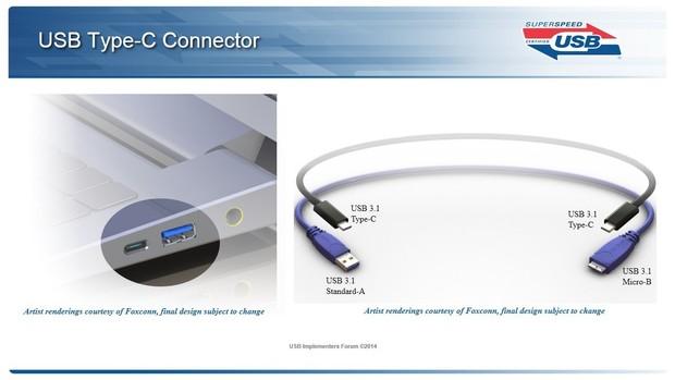 USB type c slide