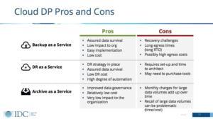 cloud dp pros cons