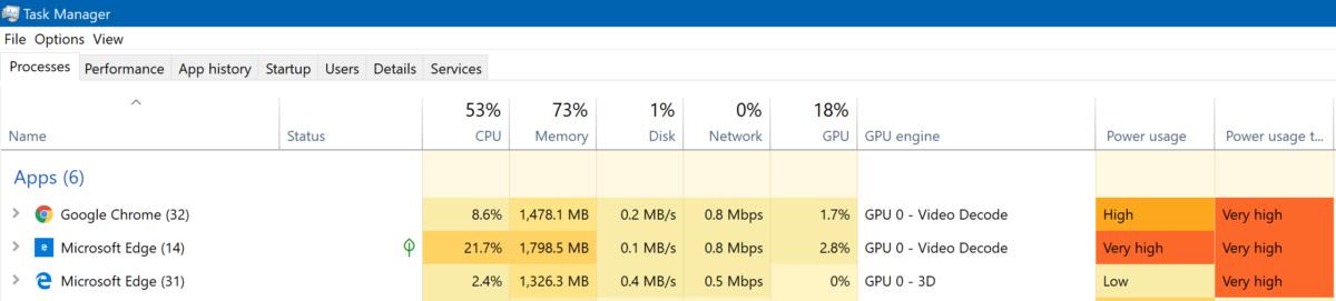 Microsoft Edge cpu utlization muted sites