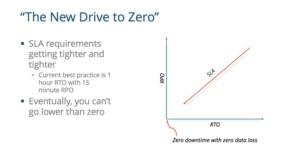 drive to zero