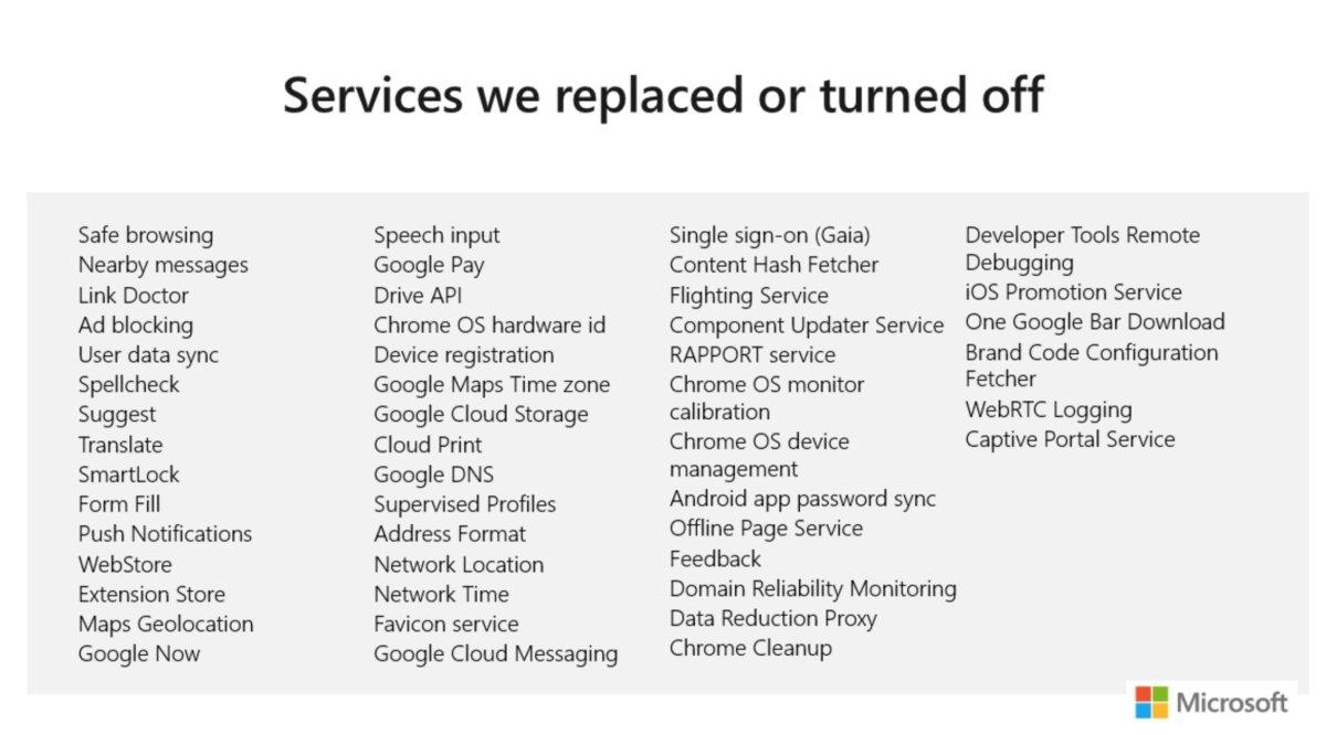 Edge dumps google services