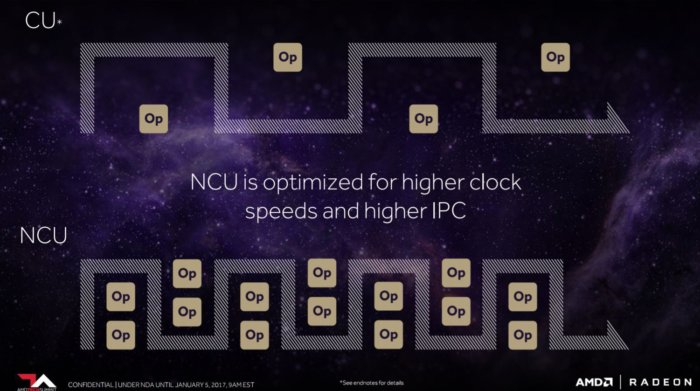vega ncu optimized