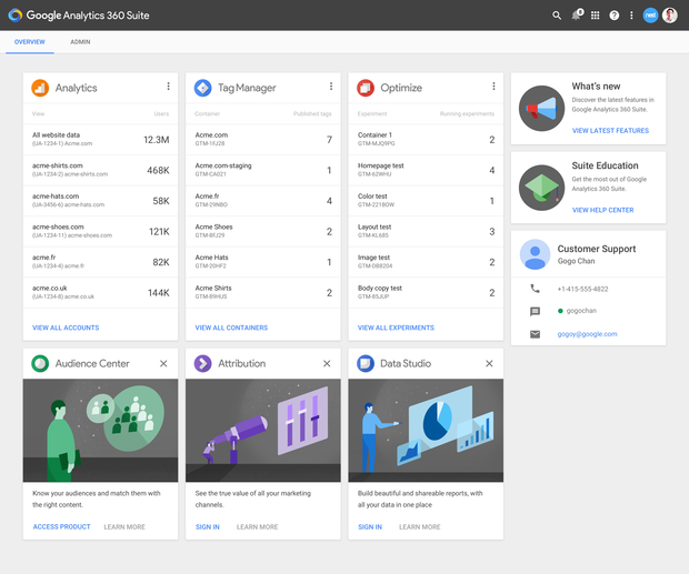 Google Analytics 360 suite dashboard