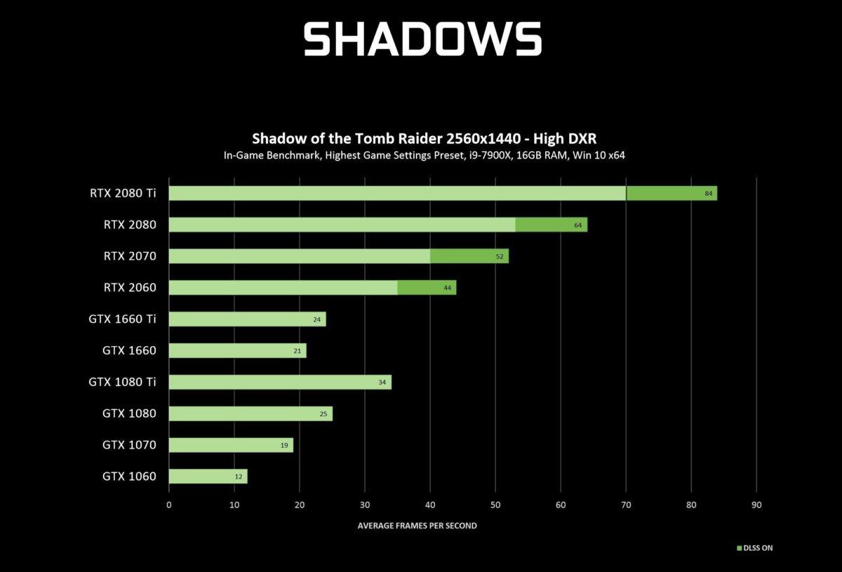shadows dxr