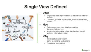 1 single view defined
