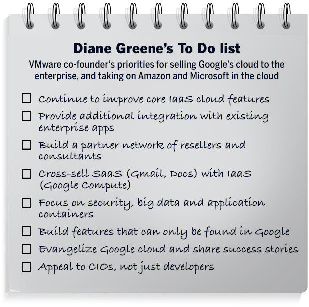 Diane Greene to do list cloud