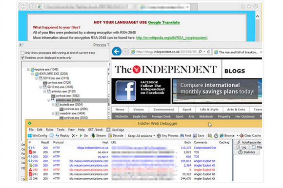 the independent angler exploit kit