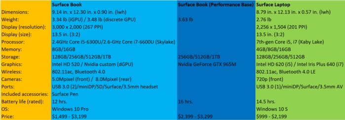 surface book surface laptop specs