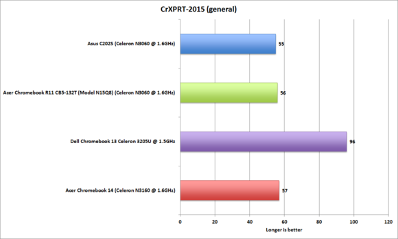 acer chromebook 14 crxprt 2015