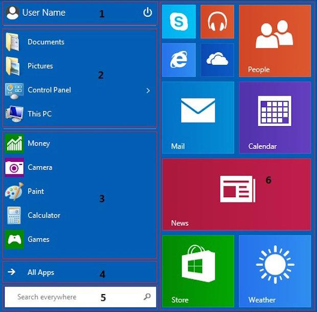 Windows RT update
