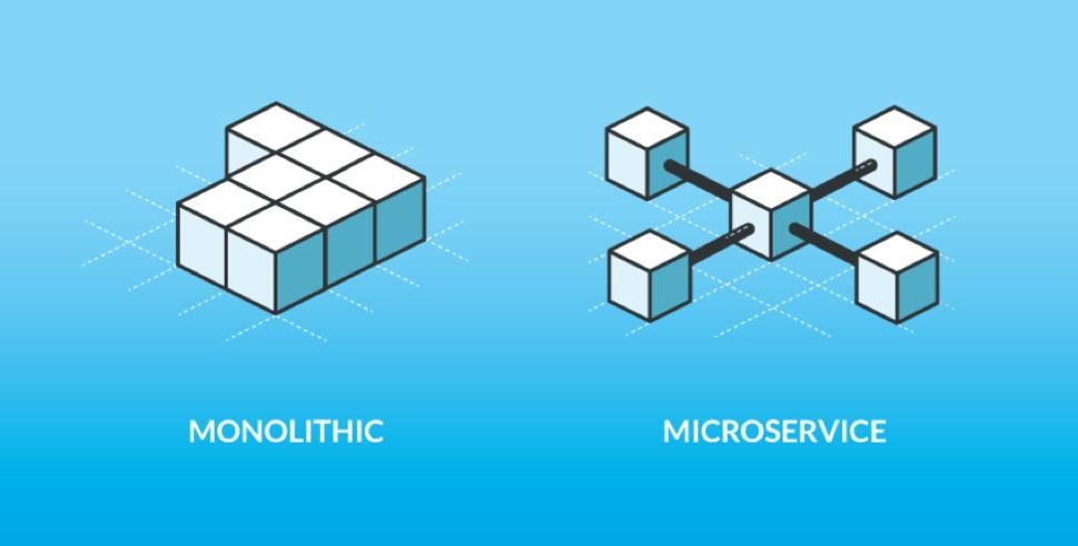 Cloud customer engagement architecture