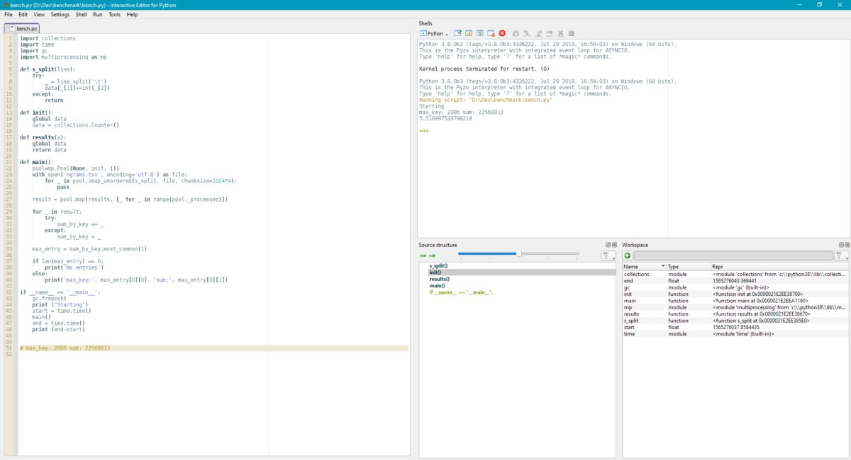 7 sweet Python IDEs you might have missed - Computerworld