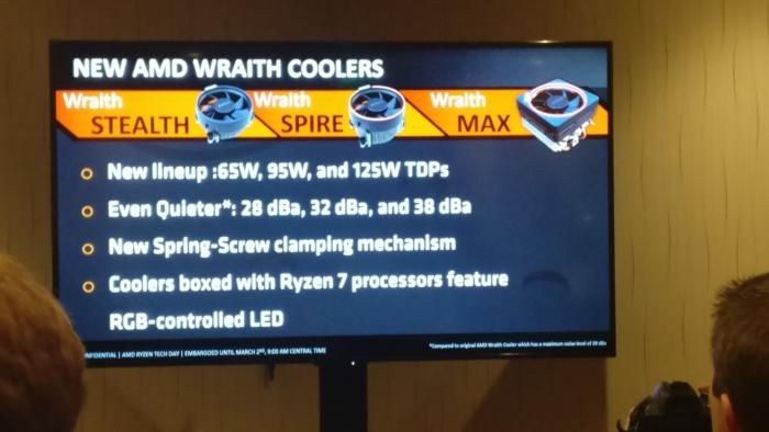 MD Ryzen Wraith cooler specs