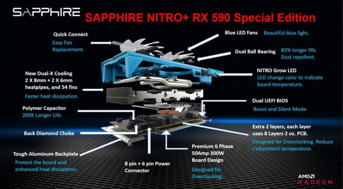 sapphire nitro cooler explosion