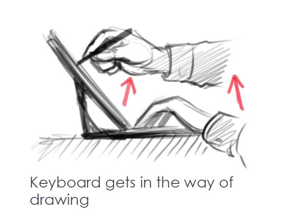 keyboardinway