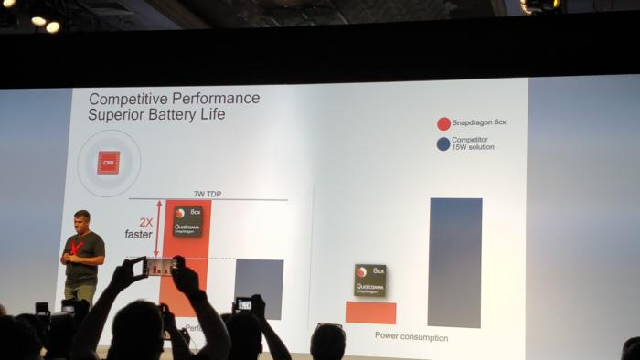 Snapdragon 8cx Kryo peformance