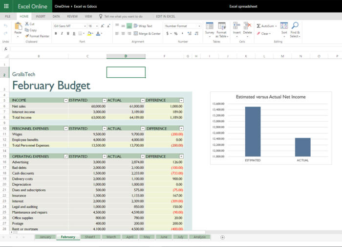 Microsoft Excel Online in web browser