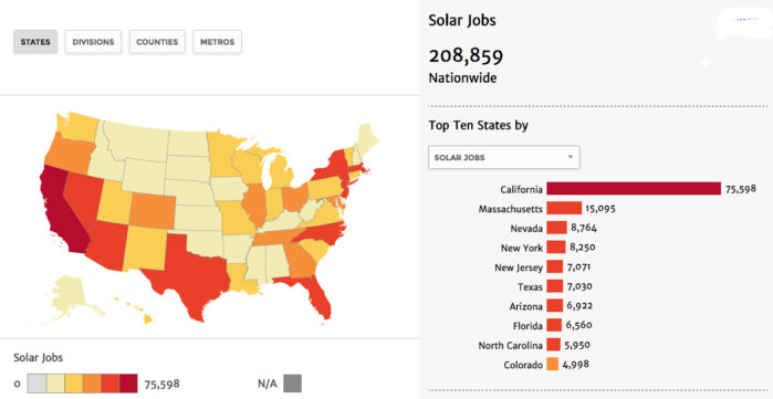 solar jobs graphic