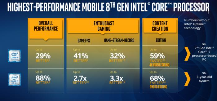 intel core i9 performance