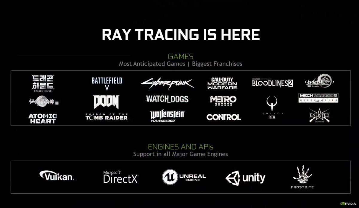 ray tracing support