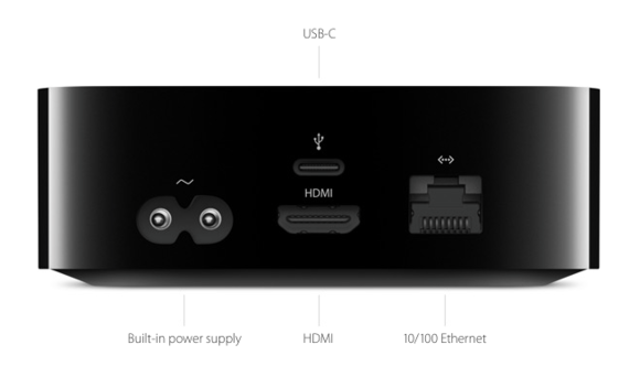 new apple tv 2015 rear