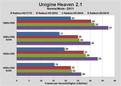 3_208189-6800-series-specs-chart_original