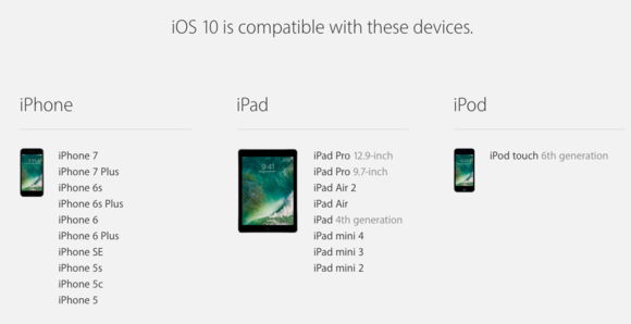 ios 10 compatibility chart ios devices