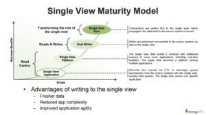 6 maturity model