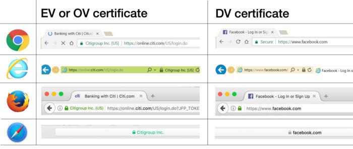 browser security indicators