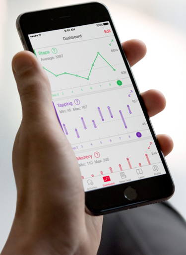 Apple HealthKit dashboard