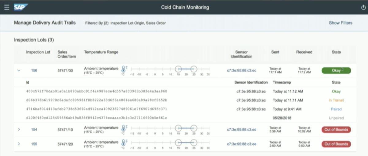 Modum SAP blockchain IoT