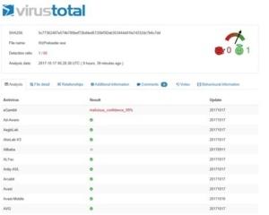 virustotal results