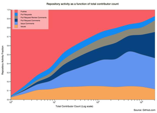 github data repository