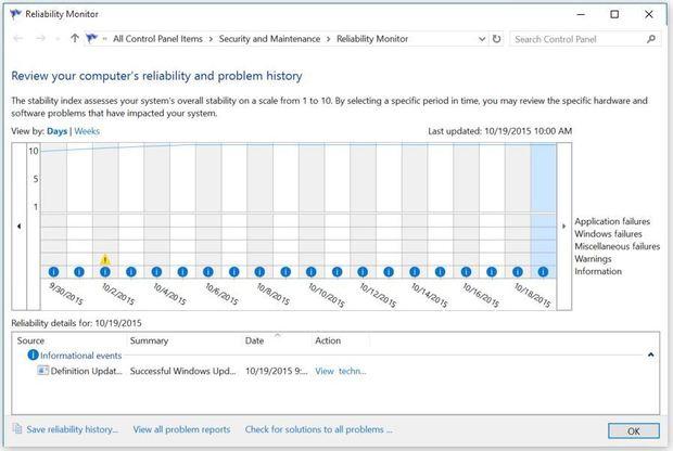 windows 10 reliability monitor - figure 1