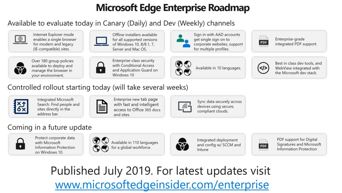 roadmap edge enterprise
