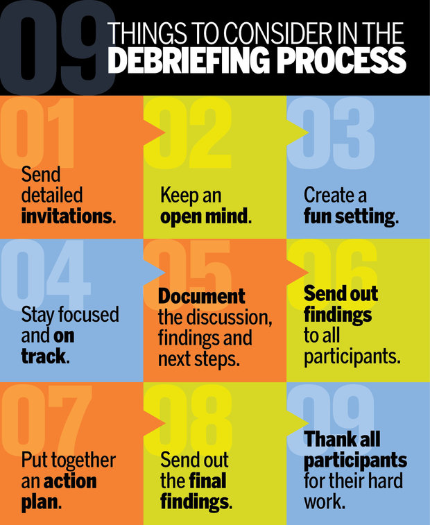 Project Management chart on the debriefing process