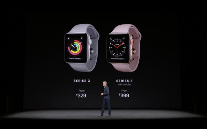 apple event watch prices
