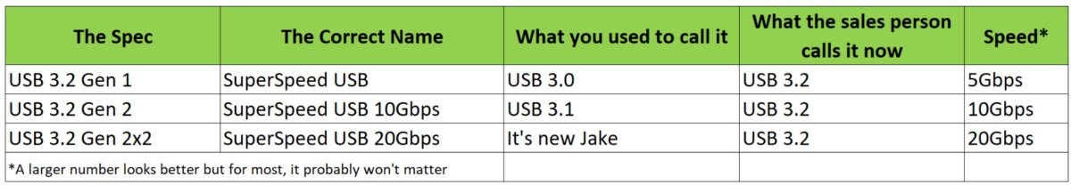 usb cheat sheet