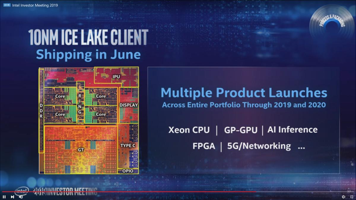 Intel Ice Lake architectures
