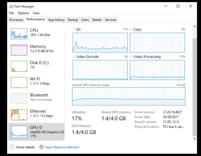 3d gpu Windows 10 FCU